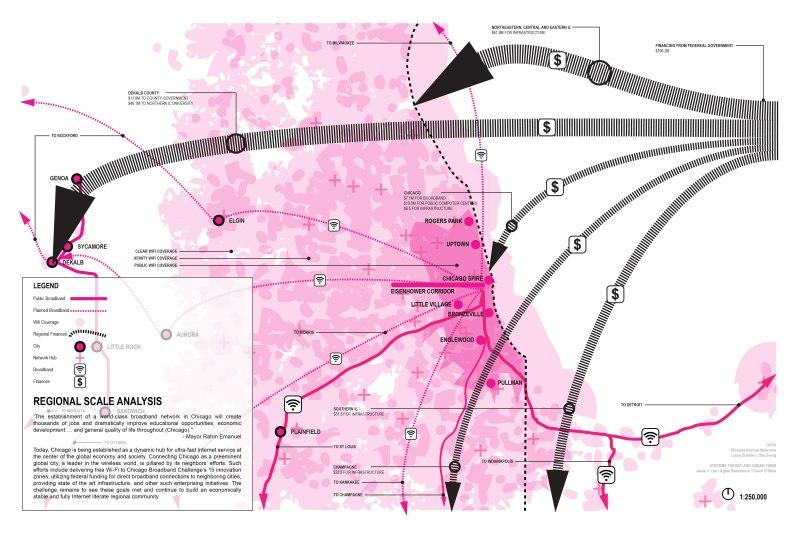 1.1_Dumitru-Zweig_Data_Regional Scale Analysis