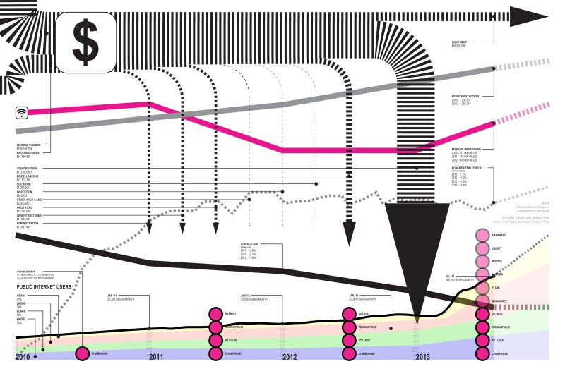 1.1_Dumitru-Zweig_Data_Timeline