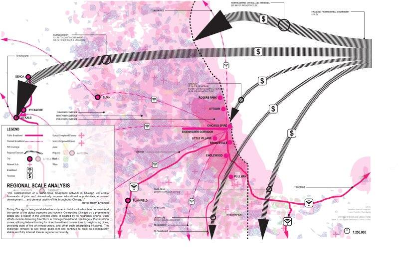 1.2_Dumitru-Zweig_Wireless Internet Networks_Regional Scale Analysis