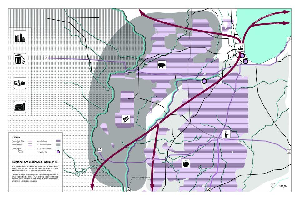 Regional Scale Analysis - AgriFert - Module 2-01
