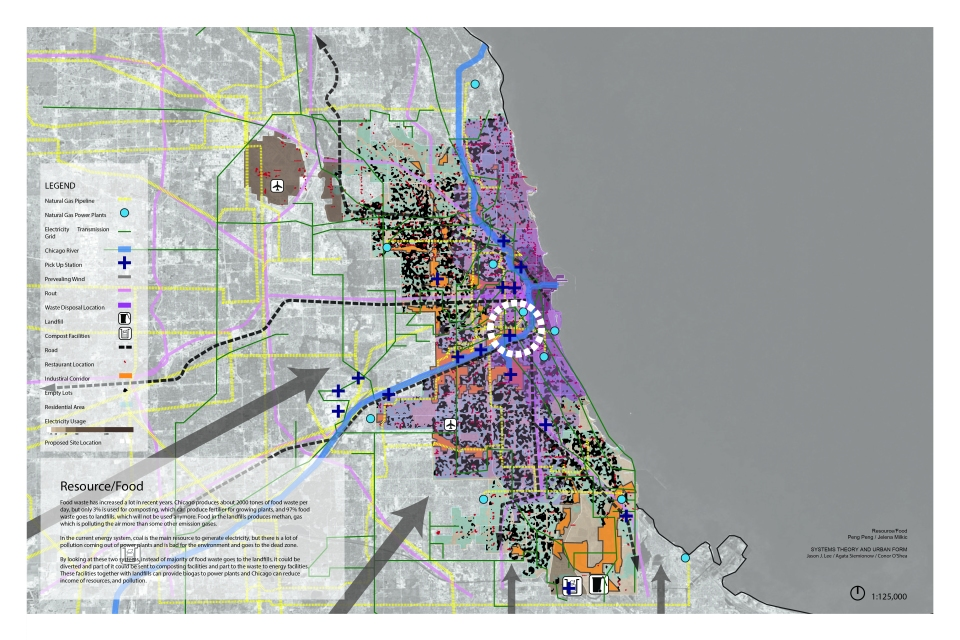 sythesis map peng jelena-01(1)