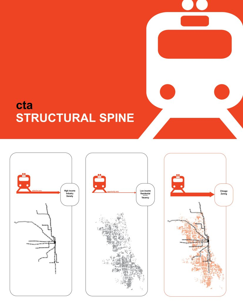 CTA - Structural Spine-01