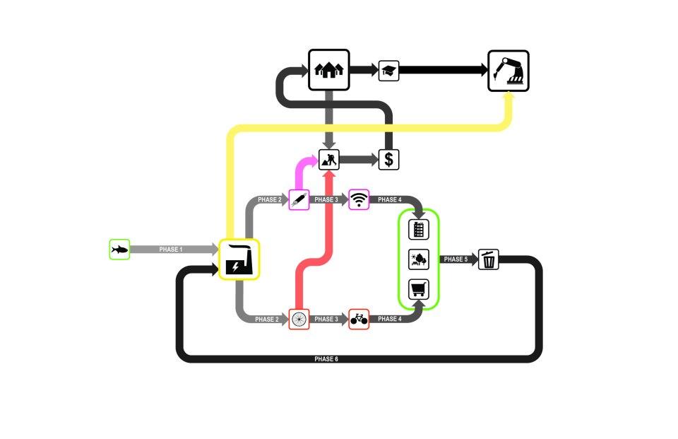 1-30-Phase Diagram-01