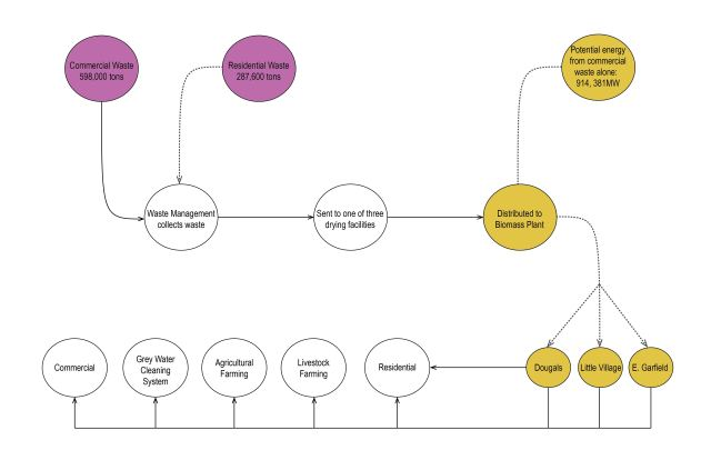 Compost Energy Diagram-01