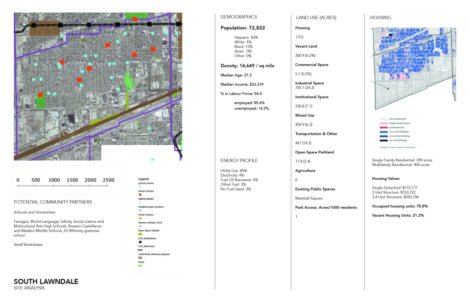 South Lawndale Site Analysis