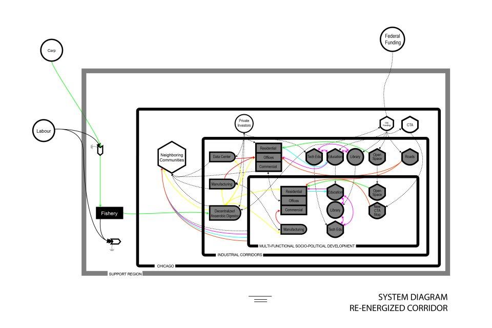 01-DZ-System-01
