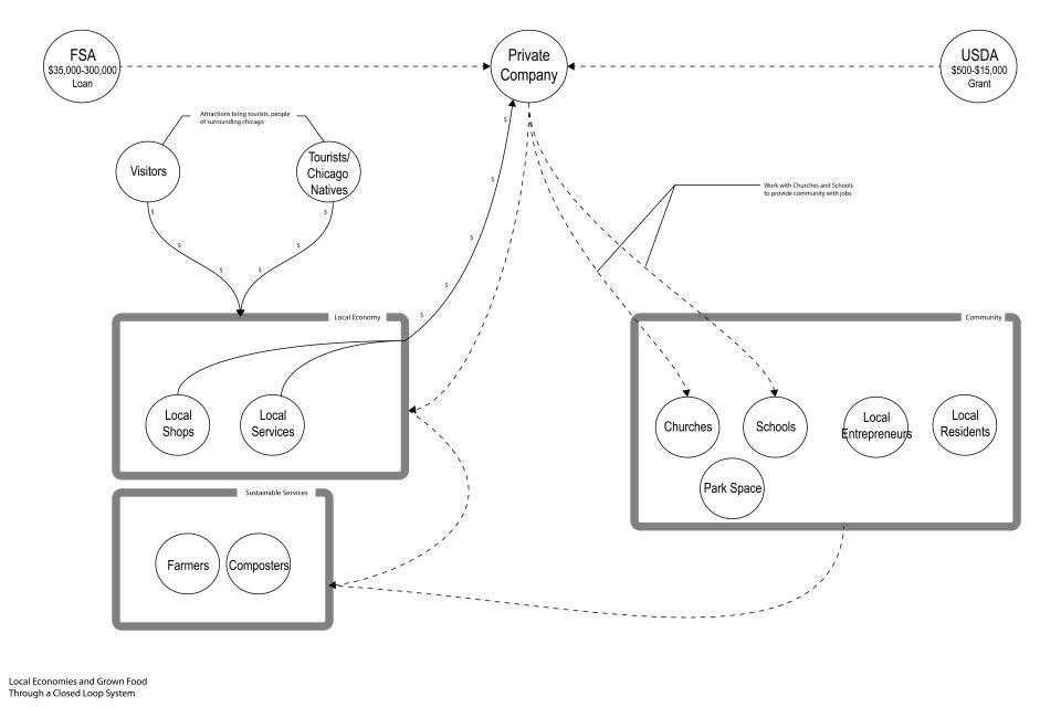 System Diagram-01